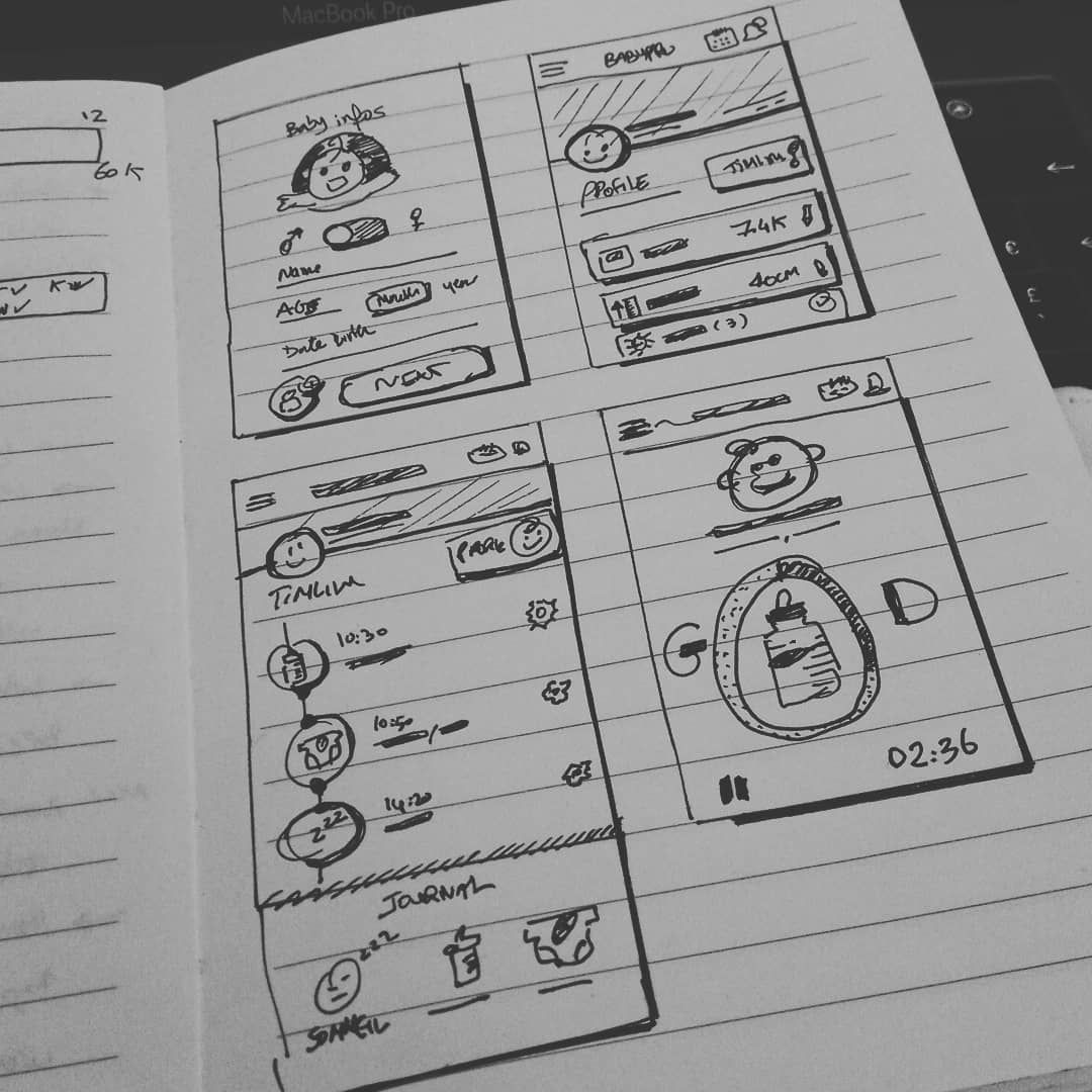 The Power Of Wireframing Wireframing Is Effective Early In The