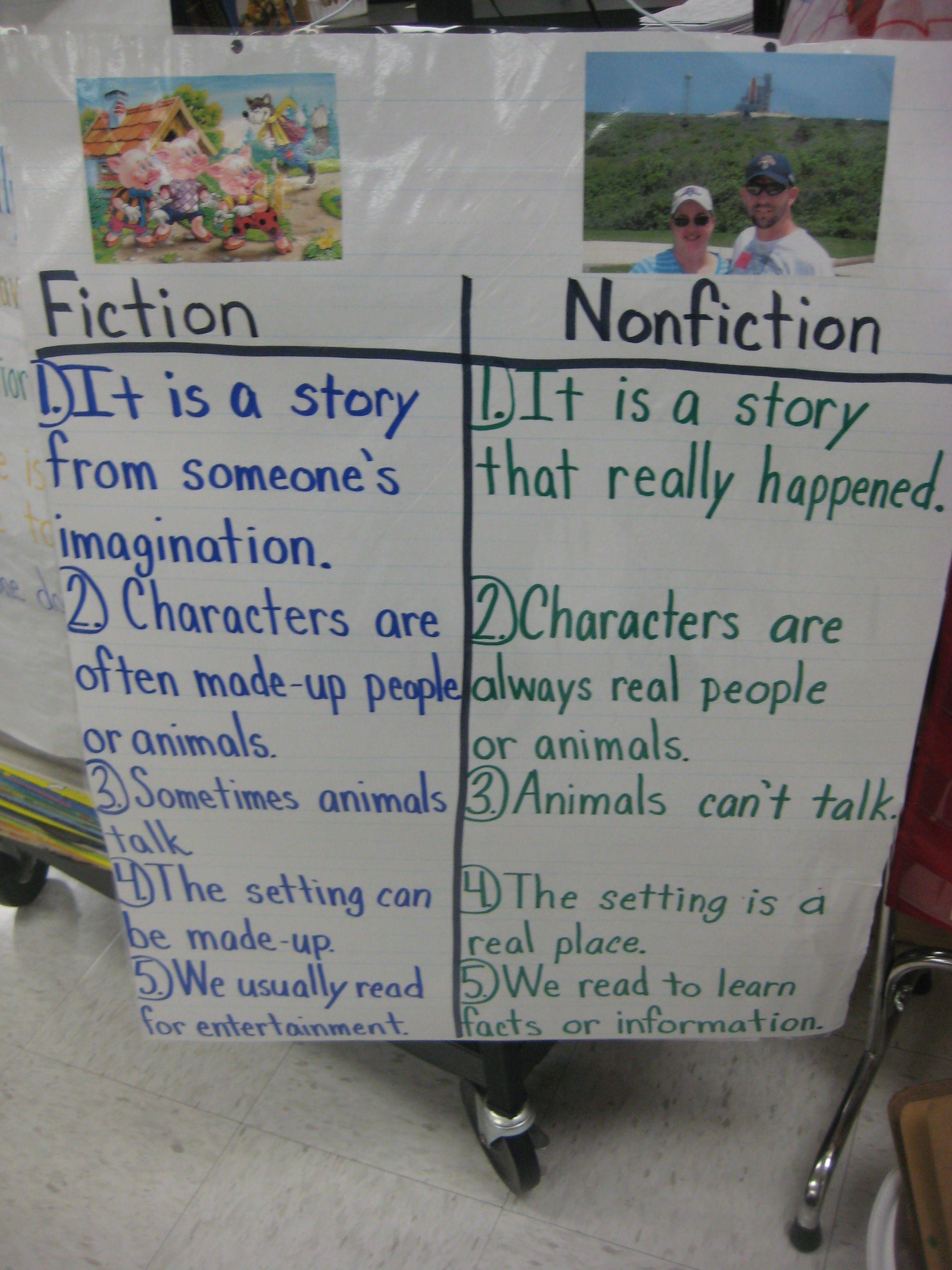 Fiction Amp Non Fiction Chart