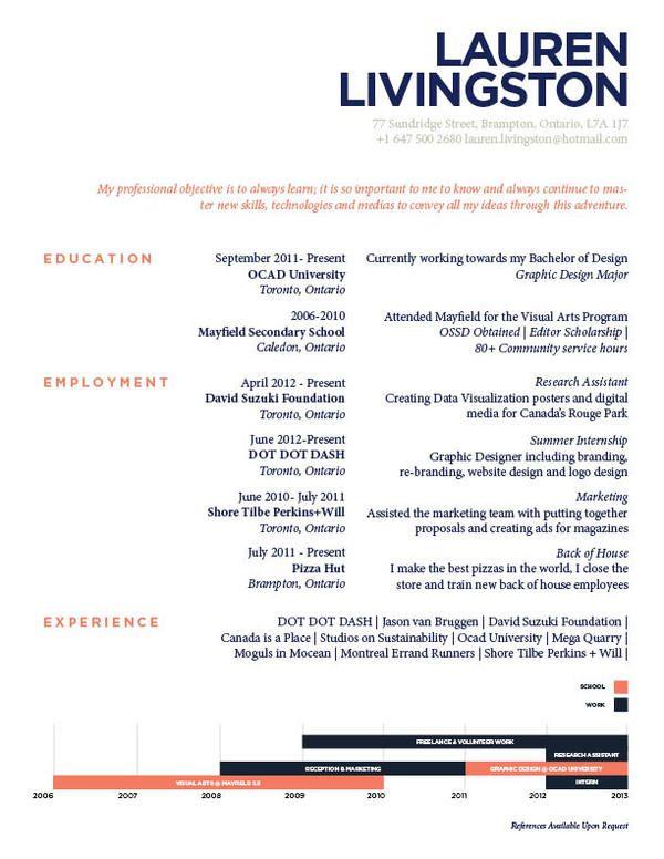 CV by Lauren Livingston, via Behance   Estil Professional ...