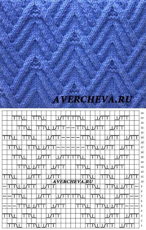avercheva.ru | Вязание, вышивание, макраме. | Pinterest | Dos agujas ...