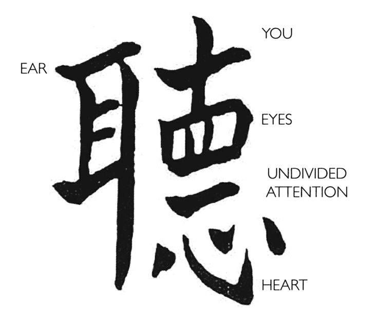 The Chinese Character For Listen Is Comprised Of Four Wonderfully
