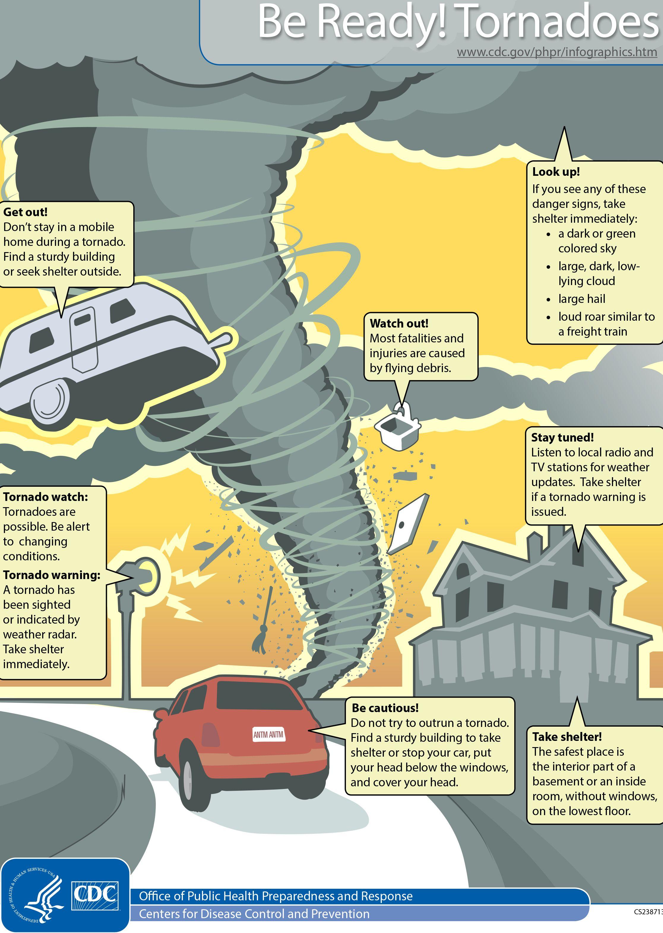 Be tornado ready tornado tornadoes tornado preparedness