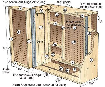 Shop In A Box Cabinet Woodworking Plan Garage Ideas Pinterest