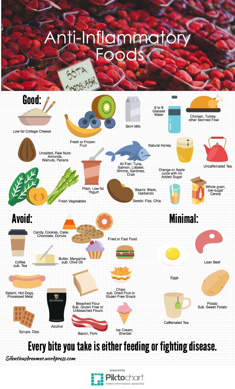From My Spoon Less Kitchen Root Mash And Steak Anti Inflammatory Recipes Inflammatory Foods Anti Inflammatory Diet