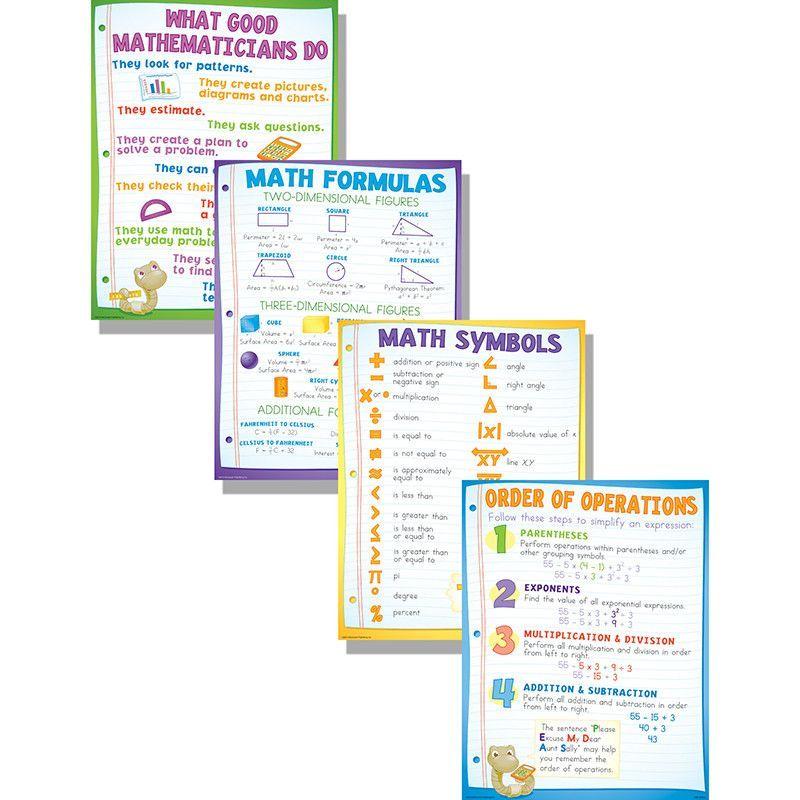 Math Basics Poster Set Math Formulas Basic Math And Math