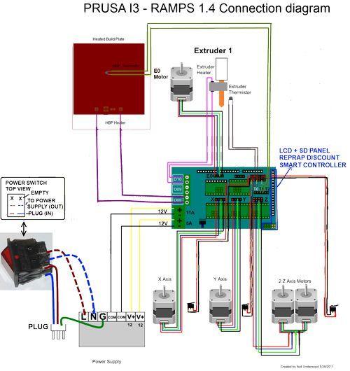 Ramps 1 4 Wiring Diagram - Wiring Diagrams List on