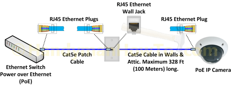 How To Make An Ethernet Network Cable Cat5e Cat6 In 2020 Network Cable Ethernet Cable Rj45