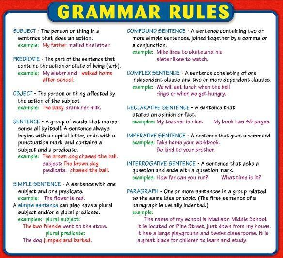 grammar tips for grade 7 Lois Dalphinis Describing parts of a - fresh formal letter format grade 7