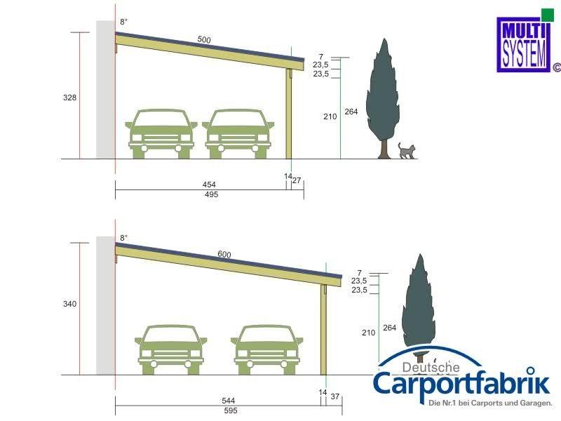 Multi Pultdach Doppelcarport Mit Abstellraum Doppelcarport Carport Doppelcarport Mit Abstellraum