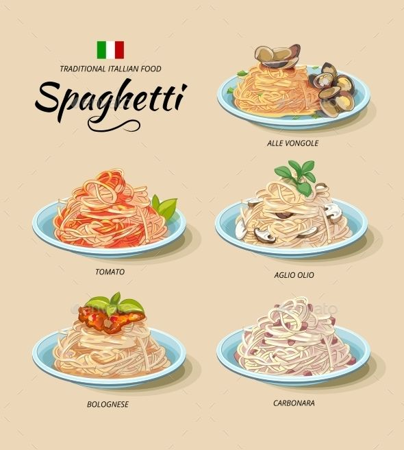 Spaghetti Or Pasta Dishes Set In Cartoon Food Doodles Italian Recipes Traditional Food Sketch