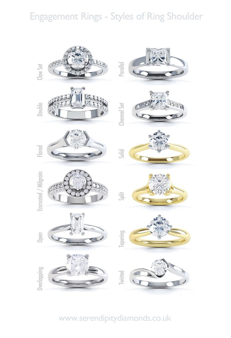 Engagement ring help styles of shoulders  chart various types shoulder from tapering through to diamond set solid also rh pinterest