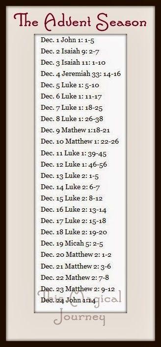 Advent Readings