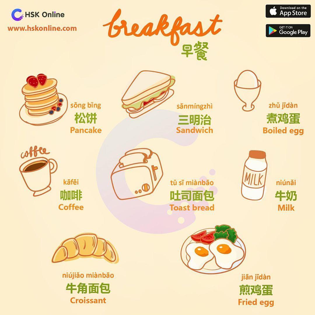 Breakfast Food! 🥞🍳☕️ A useful list of foods for breakfast