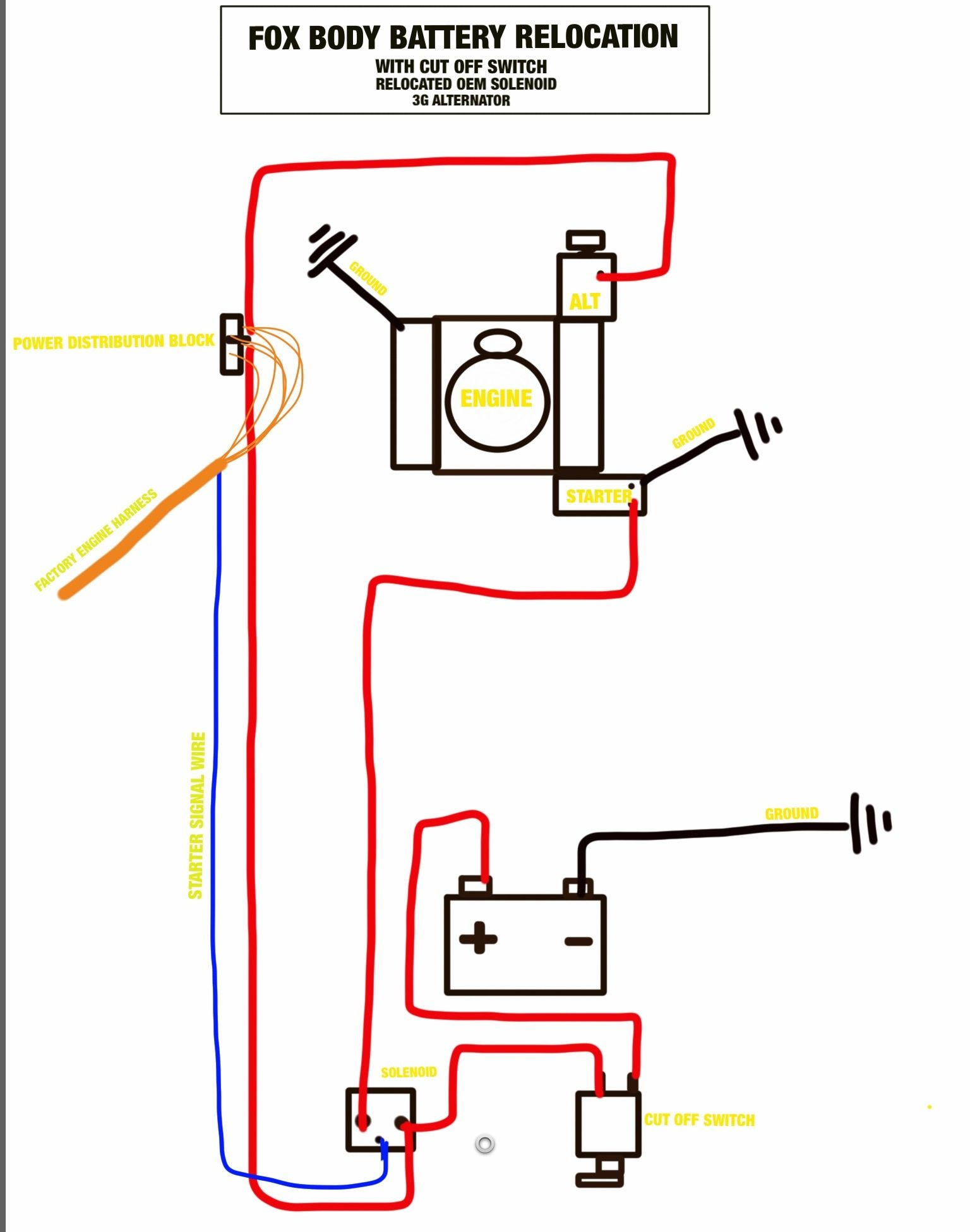 Fox Battery Relocation Mustang Forums At Stangnet Rh Stangnet Com 1988 Mustang Battery Wiring Diagram 2011 Mustang Wiring Diagr Body Battery Alternator Diy Car