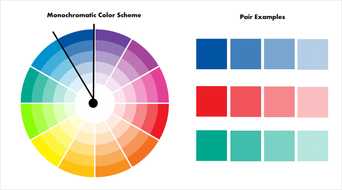 How To Pick Monochromatic Colors From Color Wheel