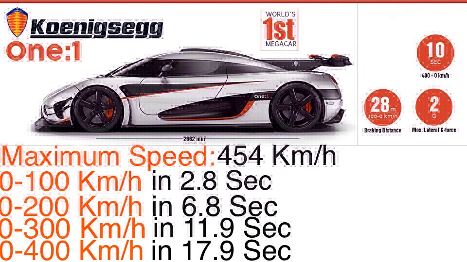 Koenigsegg One:1- This is not the fastest production car in the ...