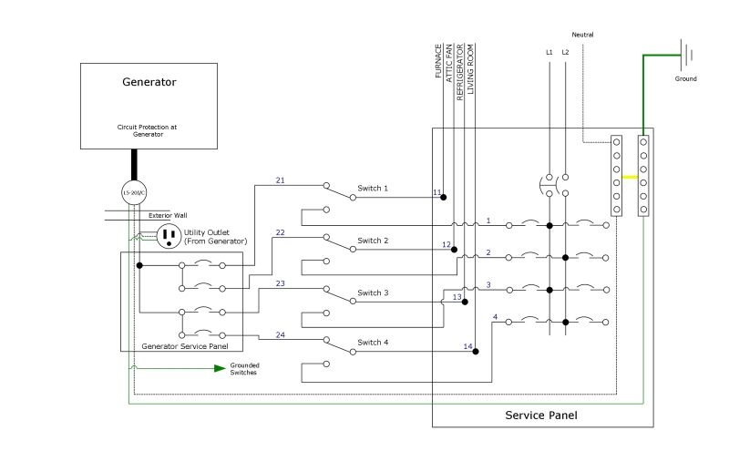 Generator Transfer Switch Wiring Diagram For Mobile wiring