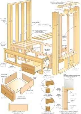 Construct A Cozy Homemade Built In Bed Woodworking Building Plans Woodworking Plans Built In Bed