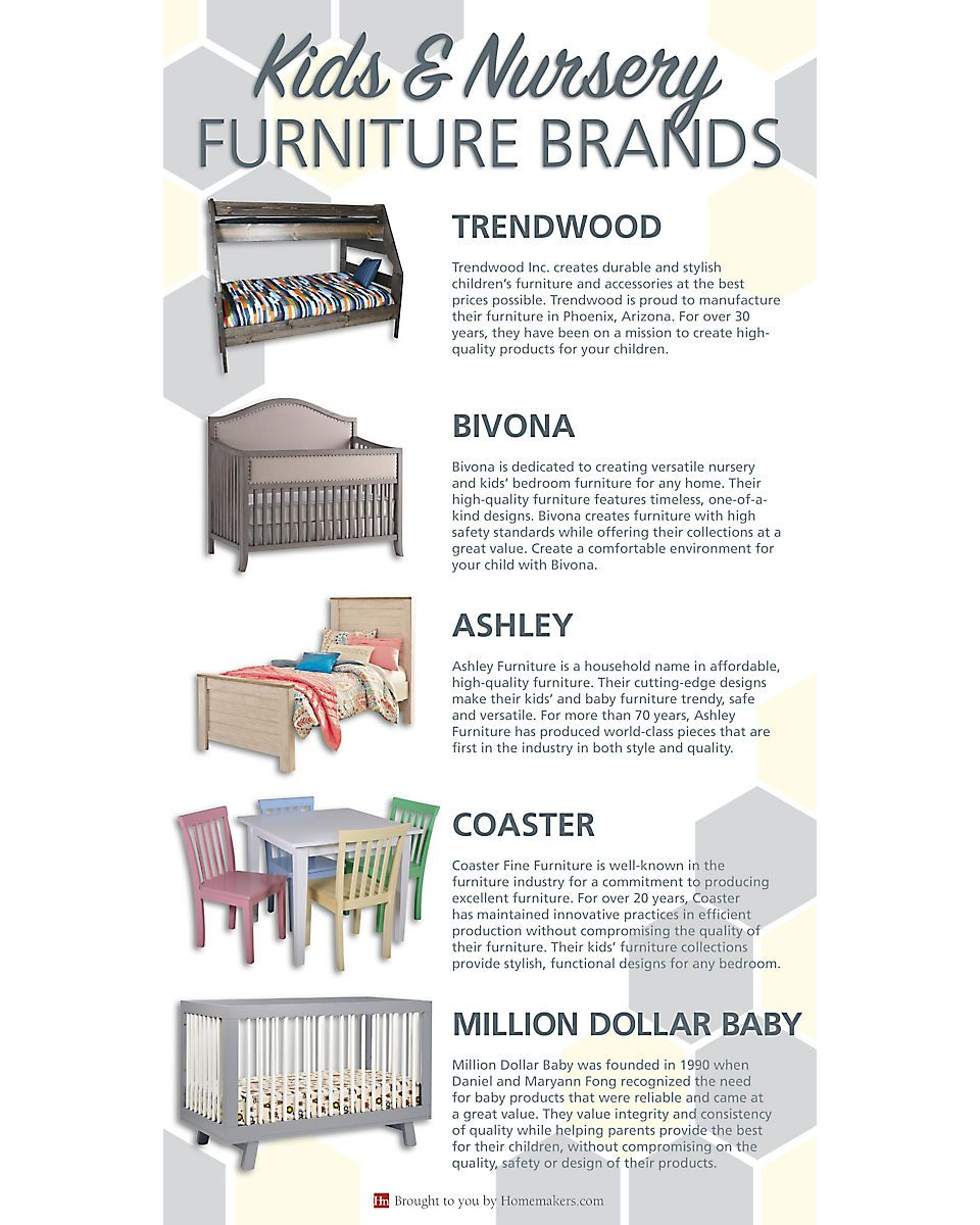 Explore These 5 Trustworthy Kids And Nursery Furniture
