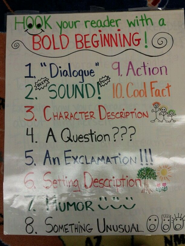 Pin On Charting Like A Champ Writing Workshop Anchor Charts