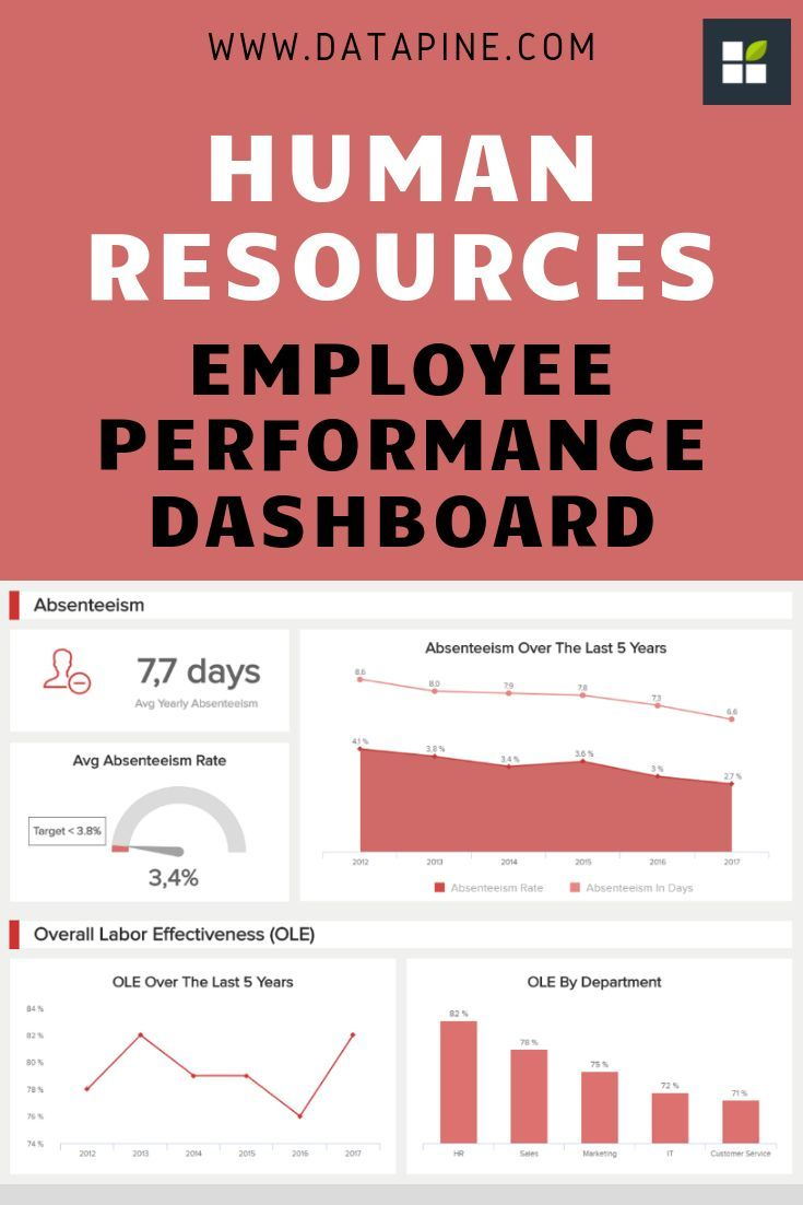 Human resource jobs in 2020 human resources human