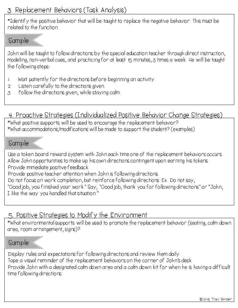 Creating A Behavior Intervention Plan Bip Behavior