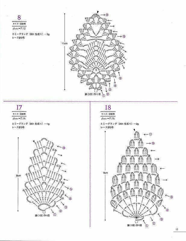 0 B67ab D1e53bd5 Xl Jpg 618 800 Pixel Ostereier Hakeln Ananas Muster Schneeflocken Hakeln