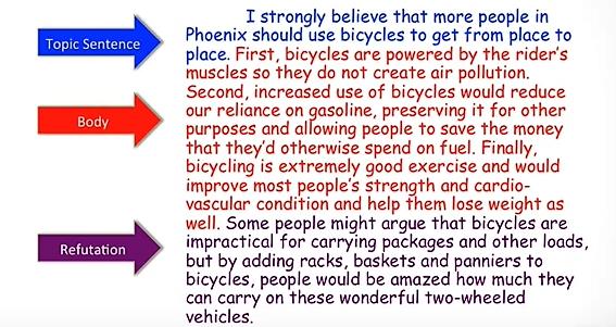 Persuasive Topic Sentence Google Search Writing A Essay Sentences Pollution Conclusion Plastic Land