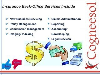 Cogneesol Video: #Insurance Back-Office Services - Pros and Cons