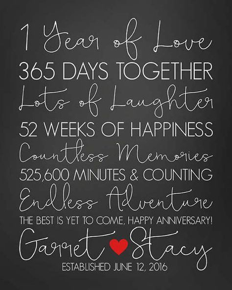 Marriage Anniversary Quotes For Couple: First Anniversary, Paper Anniversary Gift. 1 Year, Happy