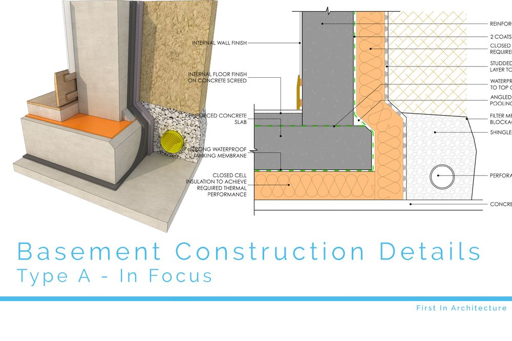 basement construction details type a basement on construction wall structure general info id=43457