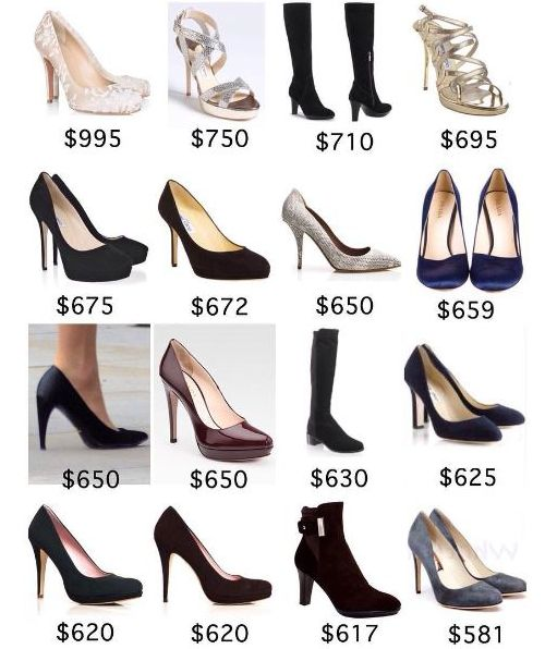Kate S Most Expensive Shoes Kate Middleton Shoes Jimmy Choo