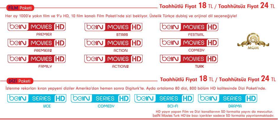 Digiturk Platin Film Ve Dizi Paketi Kanallari Film Kanal