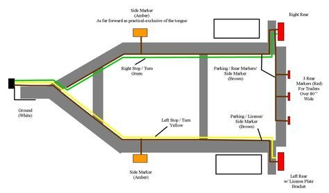 Image result for aristocrat trailer wiring diagram Plugged