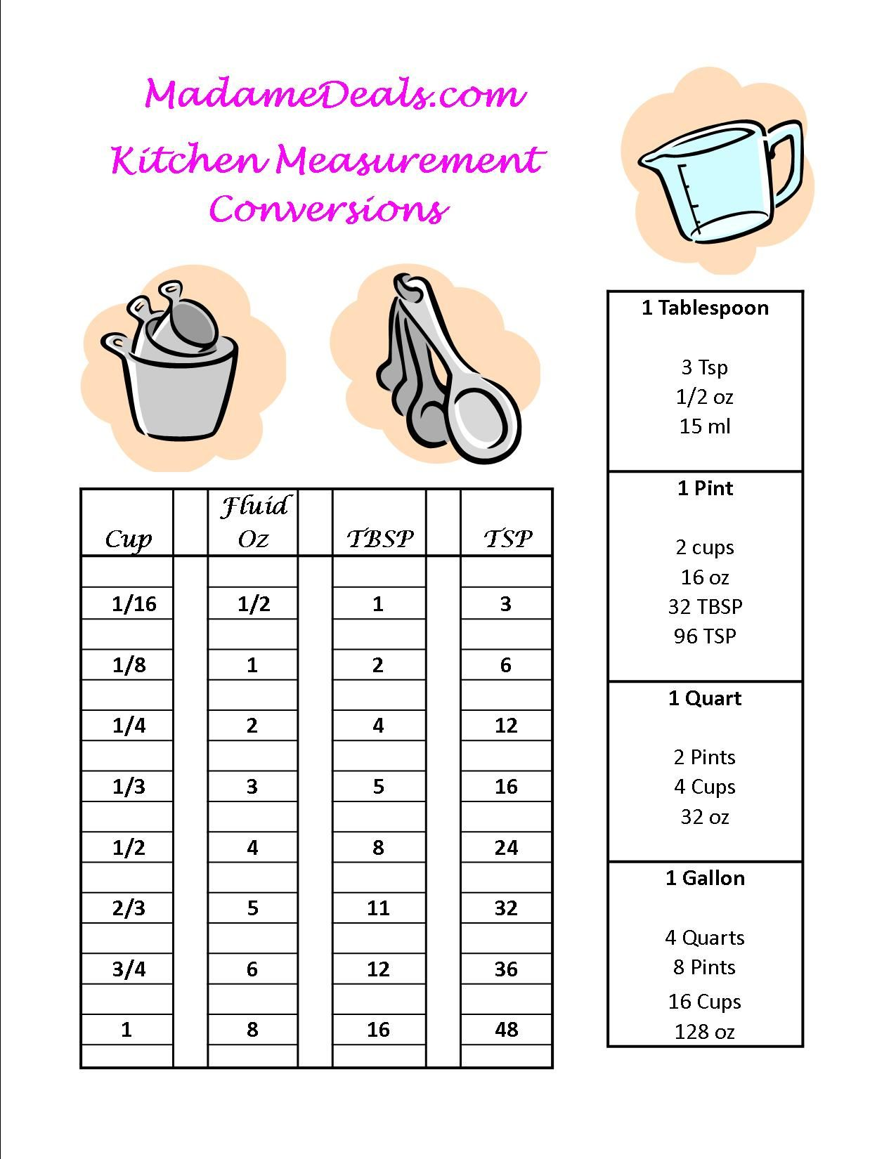 printable measurement conversion chart | free printables galore in