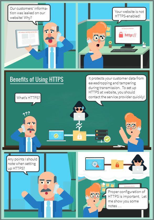 advantages of a Secured Website