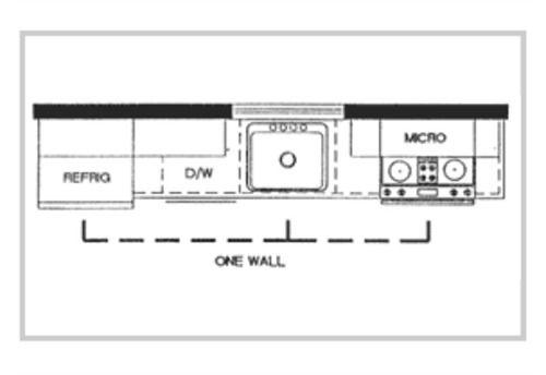 Single Wall Kitchen Layout Kitchen Remodel One Wall Kitchen