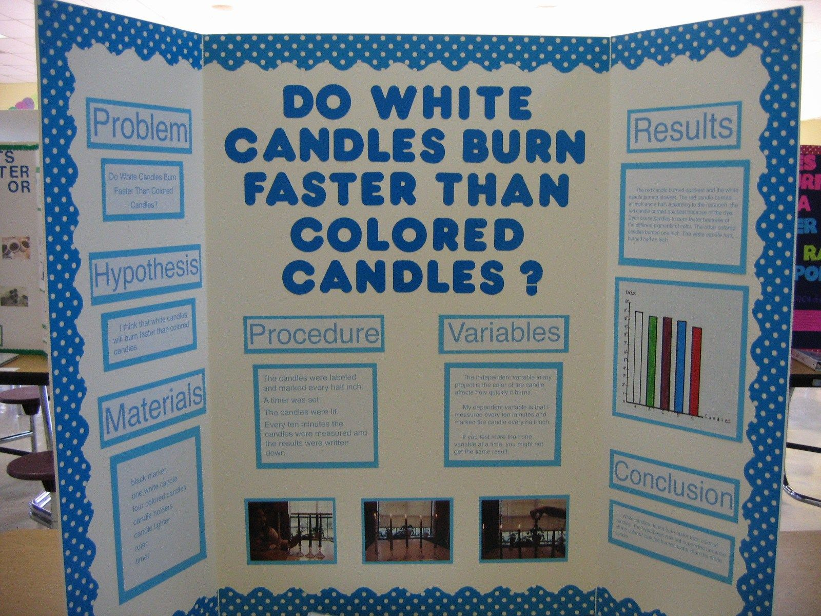 melting chocolate science fair projects. do white candles burn
