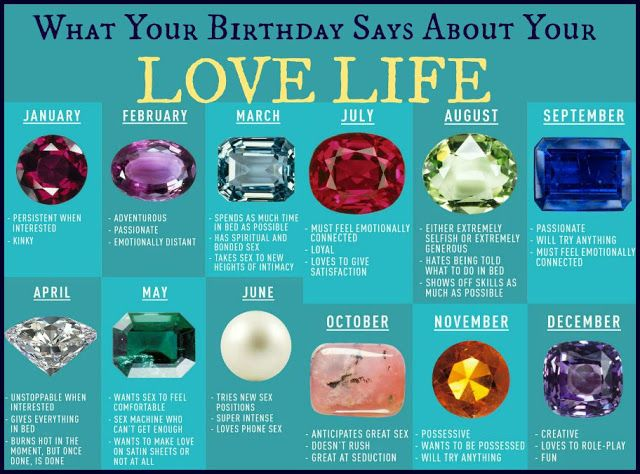 Daveswordsofwisdom.com: What Your Birth Month Says About