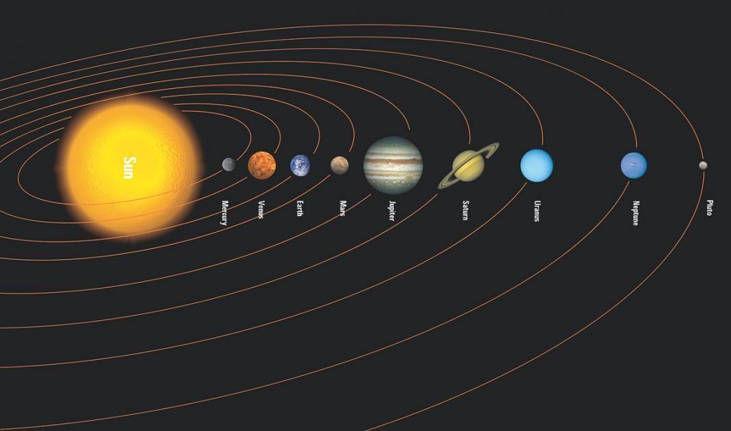 Welcher Planet Dreht Sich Andersrum