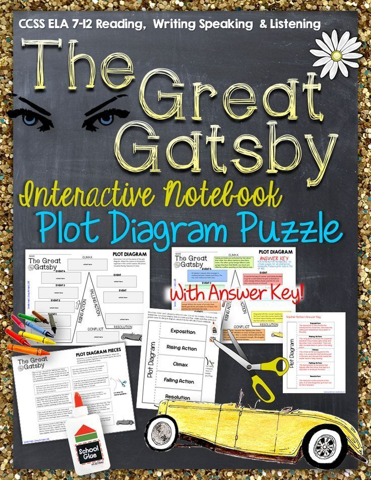 The Great Gatsby  Plot Diagram  Story Map  Plot Pyramid