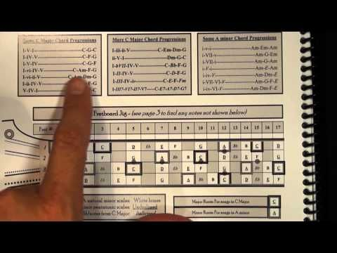 Some C Major Chord Progressions For Tenor Guitar Youtube Music