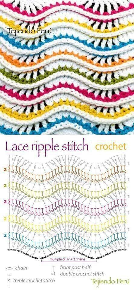 Pin de Fatma Kendir en crochet | Pinterest | Punto de crochet ...