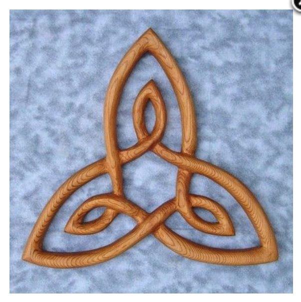 Celtic Symbol Of Inner Strength Yoga Meditation Pinterest