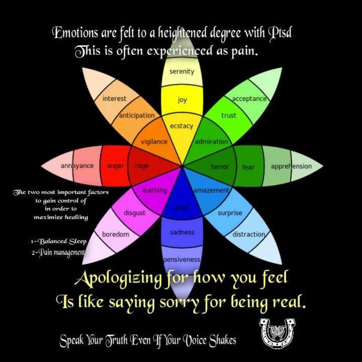Emotional Color Chart ptsd color chart | mandalas | pinterest | ptsd