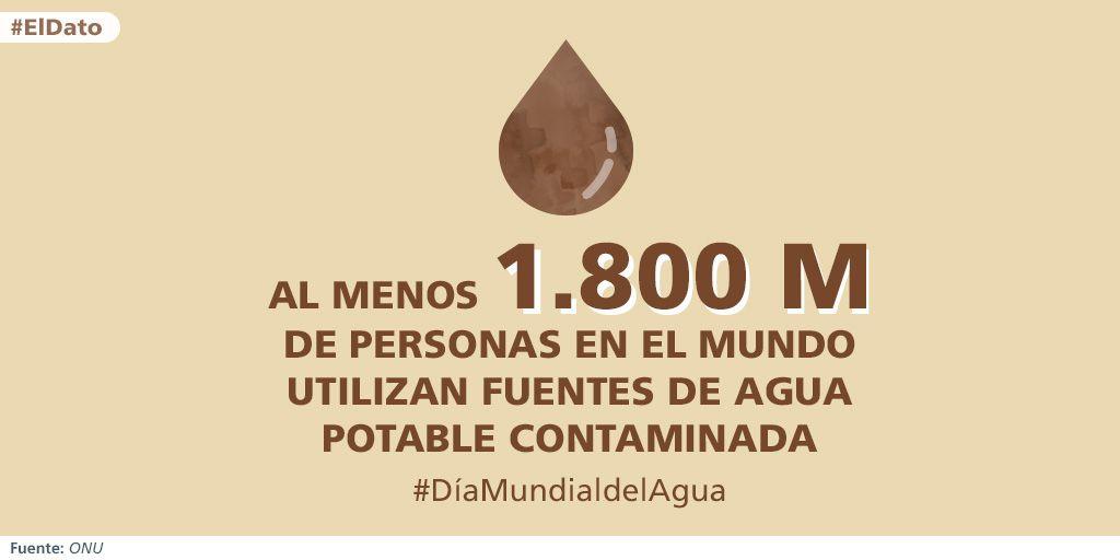 Infografía sobre el número de personas en el mundo utilizan fuentes de agua potable contaminada #ElDato #DíaMundialdelAgua