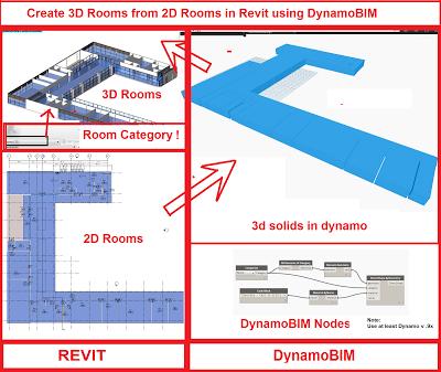 Simply Complex Create 3d Rooms In Revit Using Dynamobim Revit Tutorial Architecture Program Create