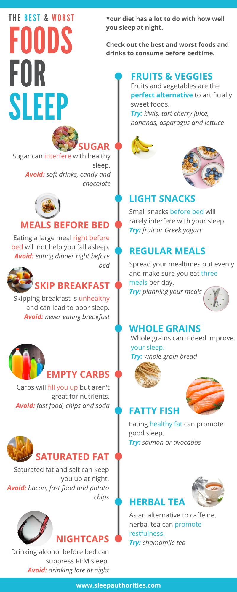 Best Worst Foods For Sleep Food For Sleep Better Sleep How To Sleep Faster