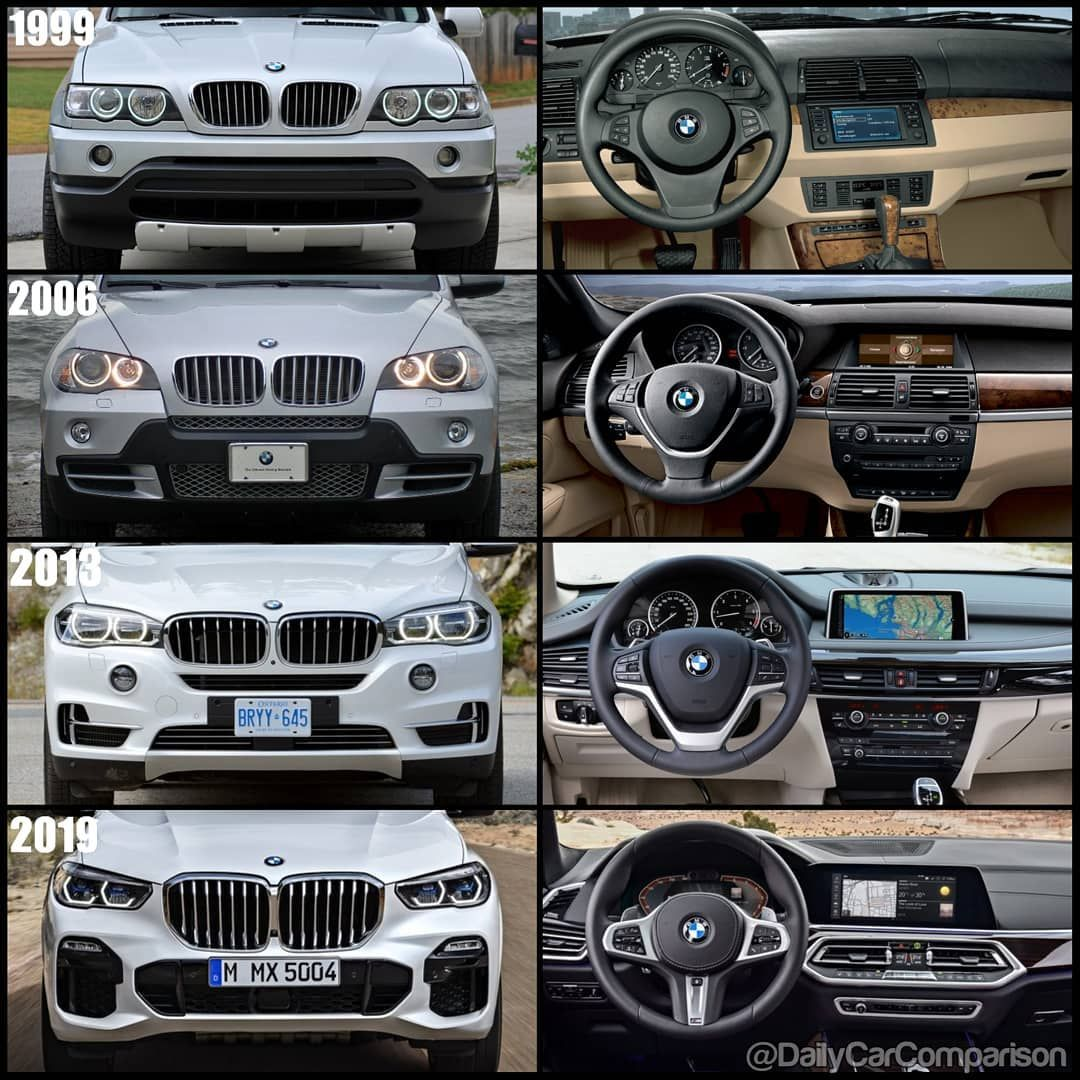 New Bmw X5 2019 Revealed What Are Your Thoughts And Which