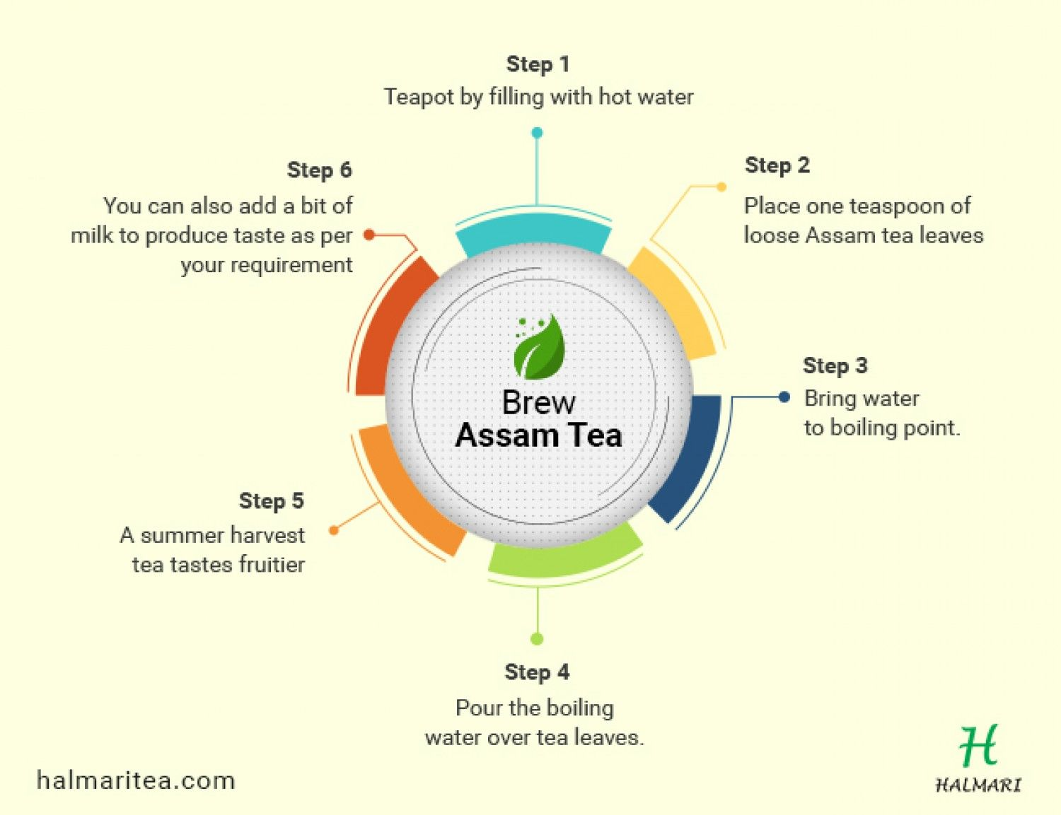 Know How to Brew Assam Tea? Infographic | Miscellaneous
